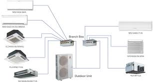 air conditioning mitsubishi. how a mitsubishi air conditioning unit works