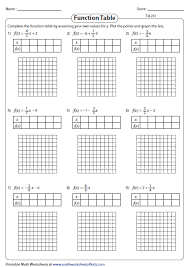 linear function math patterns