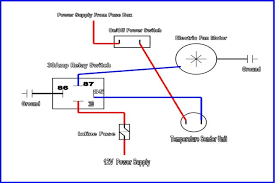 wiring diagram for electric radiator fan wiring electric fan wiring diagram wiring diagram schematics on wiring diagram for electric radiator fan