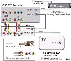 wiring diagrams dvd vcr tv tune channels on the converter box using its remote the converter box will output on channel 3 or 4 so the dvd recorder should be set to channel 3 or 4