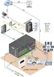 wiring diagram for home theater systems wiring diagram teater home panasonic f diagram e speaker how wiring