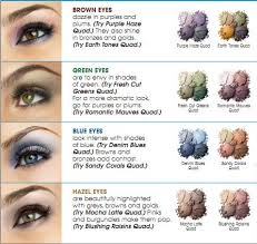 what eye color do you have makeup tips for blue green eyes image