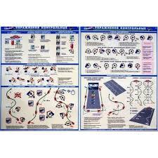 Комплект плакатов для автошкол и АТП Тренажерная подготовка   Комплект плакатов для автошкол и АТП Тренажерная подготовка контрольные упражнения контраварийная подготовка
