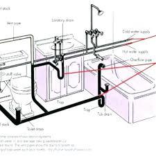 how to vent a bathtub drain bathroom plumbing venting bathroom plumbing venting bathroom drain basement drain