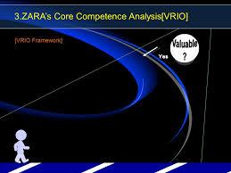 zara fast fashion ppt video online zara s core competence analysis vrio vrio framework