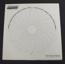 Chart Recorder Paper Box Of 100 New Foxboro 898050 Circular Chart Recorder Papers