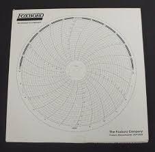 Box Of 100 New Foxboro 898050 Circular Chart Recorder Papers