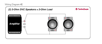dual voice coil subwoofer wiring diagram images ohm wiring ohm dual voice coil wiring diagram nilzanet