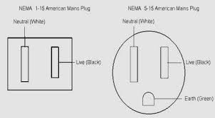 3 prong outlet diagram wiring diagrams value 3 prong plug diagram wiring diagram for you 3 prong 220v outlet diagram 3 prong outlet diagram