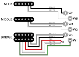 guitar pickup wiring diagram guitar image wiring guitar pickup wiring diagrams wiring diagram on guitar pickup wiring diagram