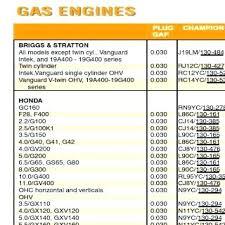 Champion Spark Plugs Gap Chart Gap Ngk Spark Plug