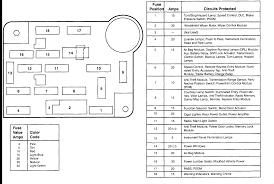 Fuse Box Diagram 1998 Toyota Avalon Xl Interior Door Panel
