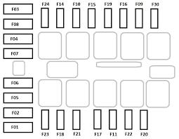fuse box fiat ducato van fuse wiring diagrams online
