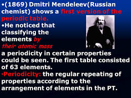 1869) Dmitri Mendeleev(Russian chemist) shows a first version of ...