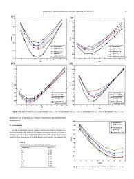 compressibility factor. 8. prediction compressibility factor