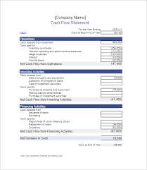 Template For Statement Of Cash Flows 33 Cash Flow Statement Templates Free Excel Pdf Examples