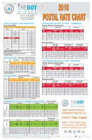 Rate Chart Postal Rate Chart 18