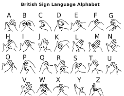 Asl Finger Chart Sign Language Chart For Your Learning Spelling Printable