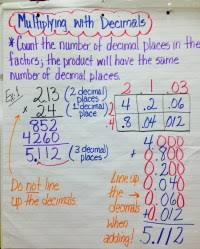 Adding And Subtracting Decimals Anchor Chart Adding