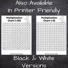 A Printable Multiplication Chart Free Printable Multiplication Chart Printable Multiplication Table