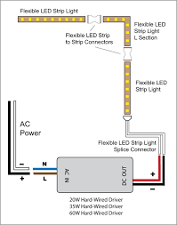 wiring diagram for led strip lights the wiring diagram wiring diagram for led lighting wiring wiring diagrams for wiring diagram