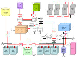 camper wiring diagram camper image wiring diagram camper wiring diagram wirdig on camper wiring diagram