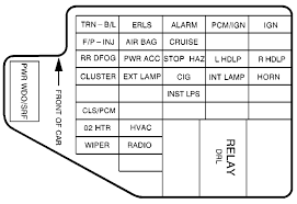 98 pontiac fuse diagram all wiring diagram 98 pontiac grand prix fuse box diagram wiring diagram for you u2022 1998 pontiac trans am specifications 98 pontiac fuse diagram