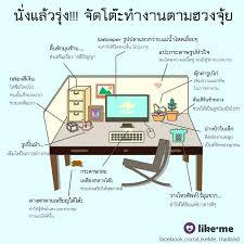 feng shui tips office. Desk Feng Shui Office Tips For Work . N