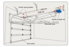 electric garage door openersGarage Door Opener Dc Motor  Buy Automatic Roll Up Garage Door
