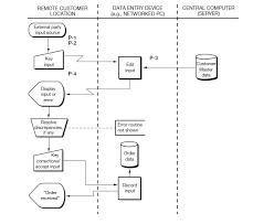 Flow Chart System System Description And Flowchart Open Textbooks For Hong Kong
