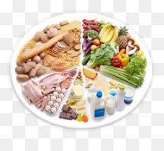 For your convenience, there is a search service on the main page of the site that would help you find images similar to healthy food clipart pictures with nescessary type and size. Free Download Healthy Food Png Cleanpng Kisspng
