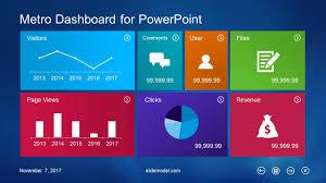 Powerpoint Design 2017 10 Best Dashboard Templates For Powerpoint Presentations
