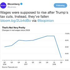 How The Republican Tax Cuts Are Failing Workers In One