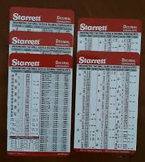 Starrett Hole Saw Size Chart 20 Pack Of Starrett Drill And Tap Pocket Machinist Cards