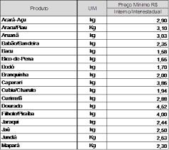 Resultado de imagem para imagens de receitas de peixes PIRARUCU