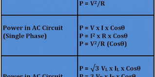power formulas in dc, ac single phase and and ac three phase Power Formula For 3 Phase power formulas in dc, ac single phase and and ac three phase circuits electrical technology power formula for 3 phase