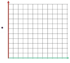 Graph Paper 4 Quadrants Graphing Characters Graph Paper 4
