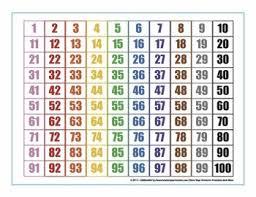 Hundreds Chart 100 Chart