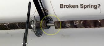 garage door shaftServices