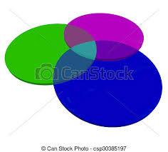 Venn Diagram Copy Blue Green Violet Venn Diagram Three 3 Overlapping Circles Blank
