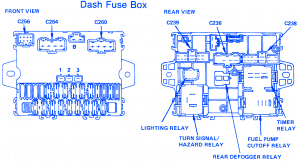 wiring diagram opel blazer wiring wiring diagrams opel blazer 2 door 1998 lamp fuse box block circuit breaker