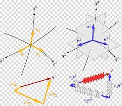 Covariance And Contravariance Of Tensor Covariant