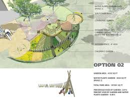 Small Picture Garden Layout Ideas Creative Vegetable Planting idolza