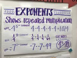 Exponents Anchor Chart 6th Grade Math Anchor Charts Exponents Multiplication Math