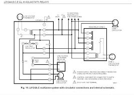 Troubleshooting Gas Furnace Chart Older Gas Furnace Wiring Diagram Wiring Diagram