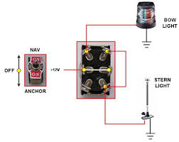 navigation light switch wiring diagram navigation wiring diagram for boat lights the wiring diagram on navigation light switch wiring diagram