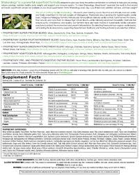 Shakeology Ingredient Chart Shakeology Supplement Facts