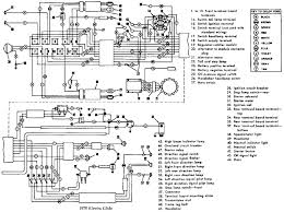 dixie chopper wiring diagram dixie discover your wiring diagram 73 shovelhead wiring diagram