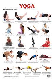 The Top 5 Yoga Positions Yoga Chart Yoga Yoga Poses