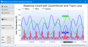Realtime Chart With Zooming And Scrolling Qt